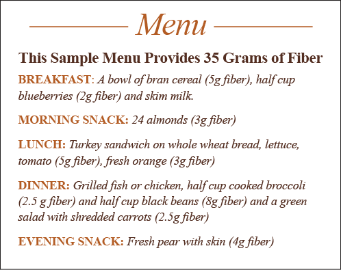 menu providing 35 grams of fiber per day